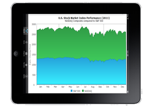 jqxChart – High quality HTML5 Data Visualization with jQuery