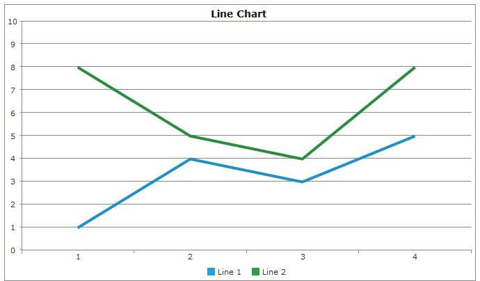jQuery-Line-Chart