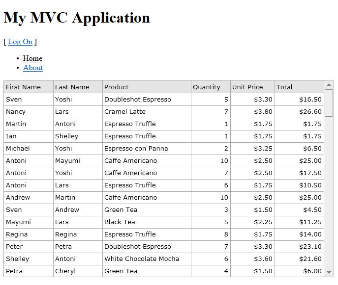 jquery grid in asp .net mvc application