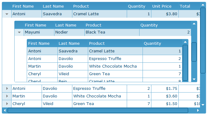 Assembling n nested jquery grid javascript html5 for Table design jquery ui